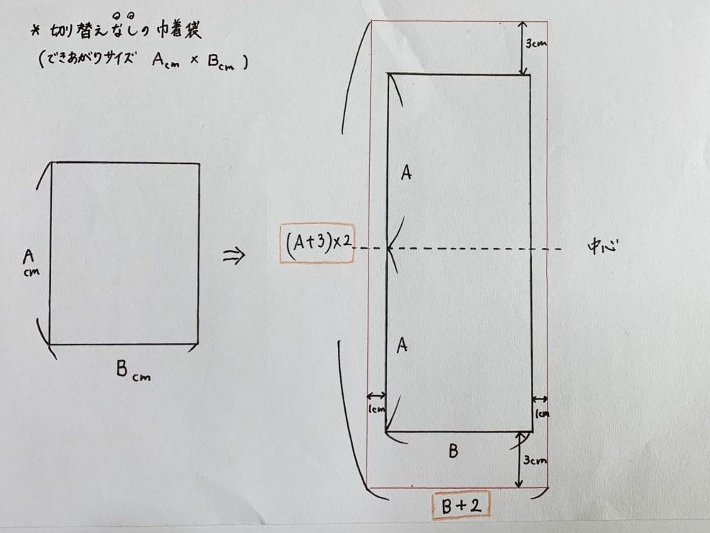 生地の裁断 計算式 図